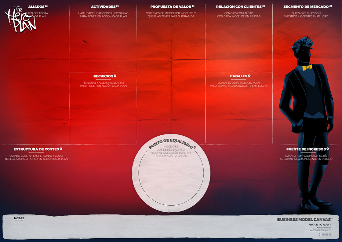 Descargar The Hero Plan Business Model Canvas v1.1 spa