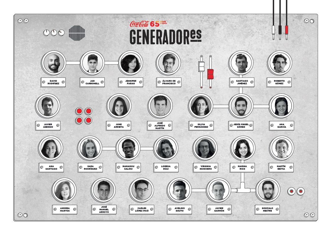 GeneradorES Coca-Cola Wakigami