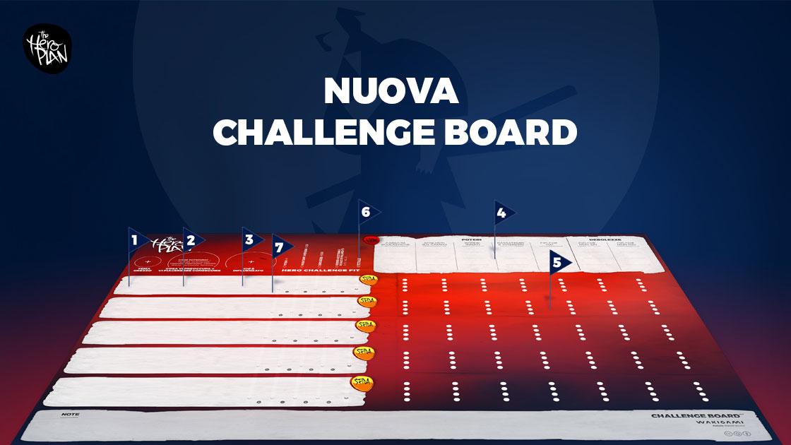 Challenge Board